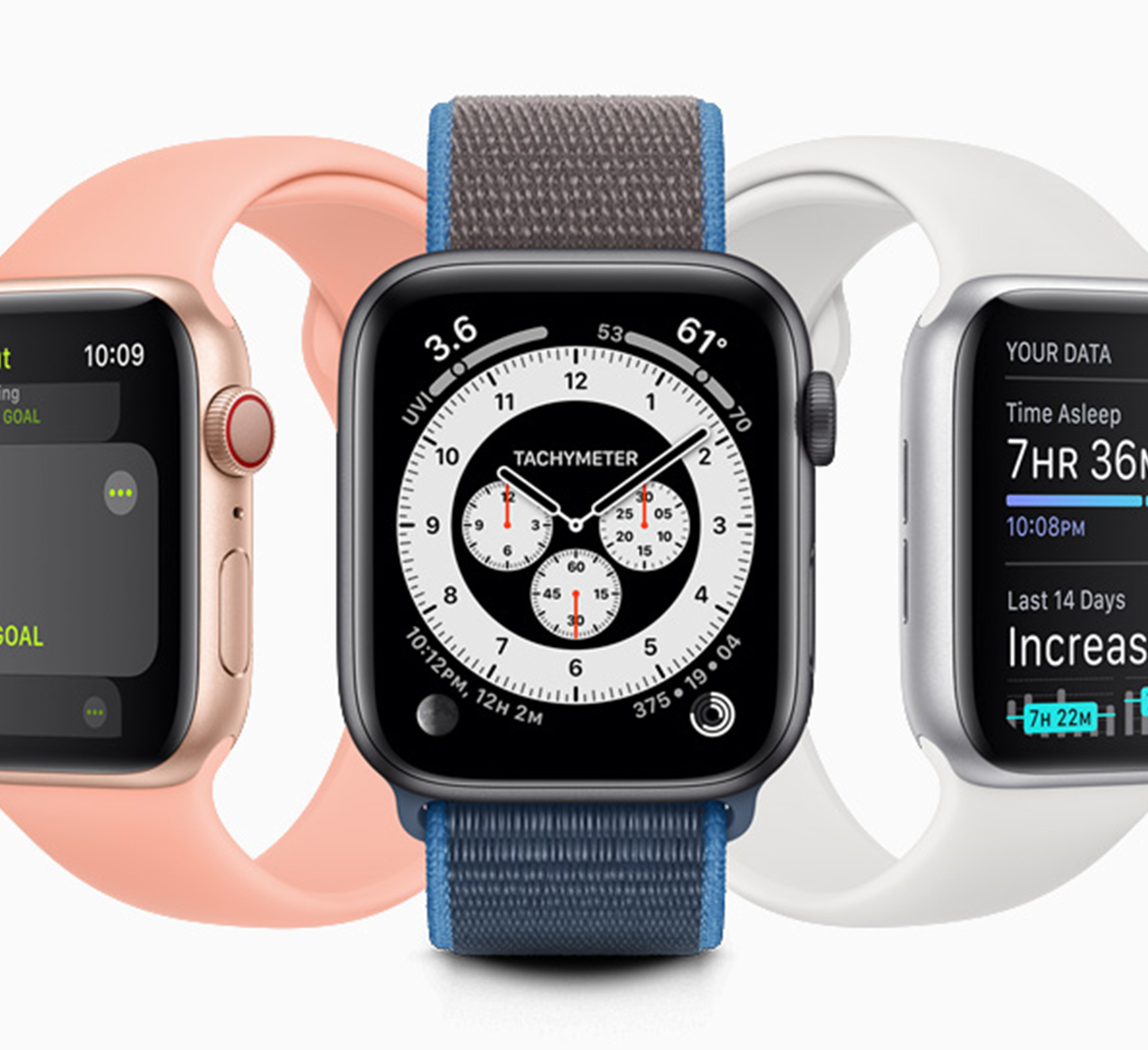Die wichtigsten Features der Apple Watch Series 6