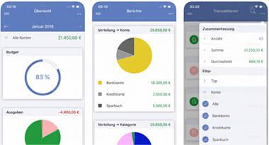 Say Money – Das digitale Haushaltsbuch